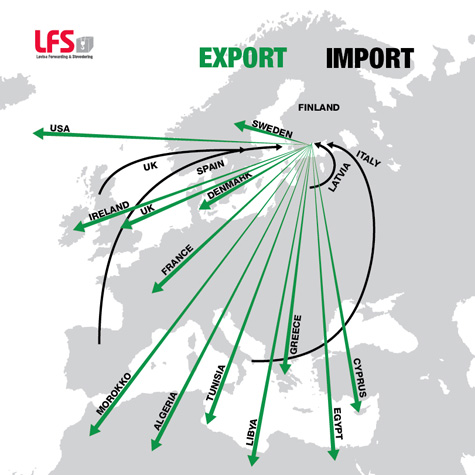LFS vienti ja tuonti